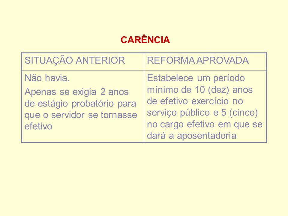 CARÊNCIA SITUAÇÃO ANTERIORREFORMA APROVADA Não havia.
