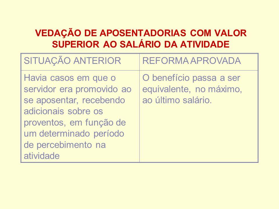 PROIBIÇÃO DE ACUMULAÇÃO ENTRE APOSENTADORIAS E SALÁRIOS SITUAÇÃO ANTERIORREFORMA APROVADA Era permitida a acumulação entre aposentadorias e salários Passa a ser vedada a acumulação de mais de uma aposentadoria, bem como a acumulação de aposentadoria com a remuneração de cargo público As atuais acumulações ficam sujeitas ao teto da remuneração de ministro do STF