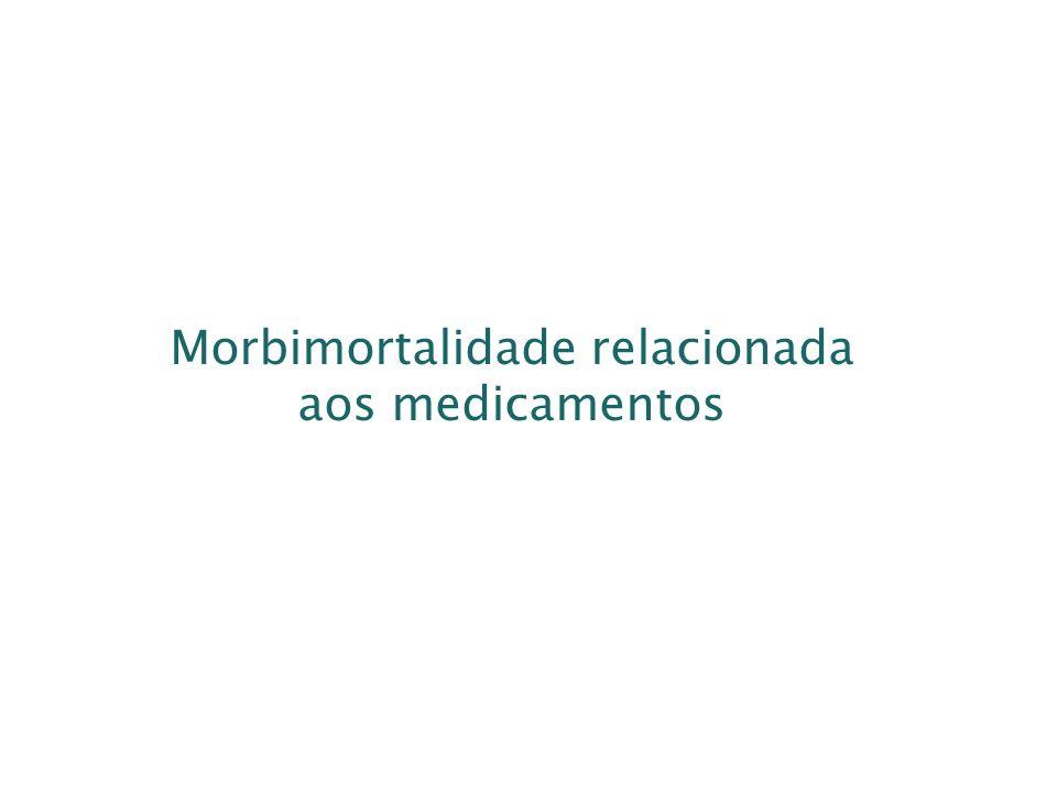 Morbimortalidade relacionada aos medicamentos
