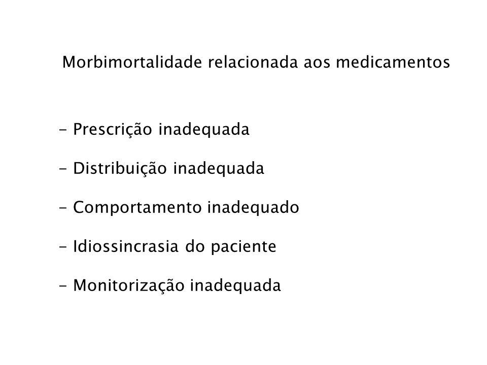 Morbimortalidade relacionada aos medicamentos - Prescrição inadequada - Distribuição inadequada - Comportamento inadequado - Idiossincrasia do pacient