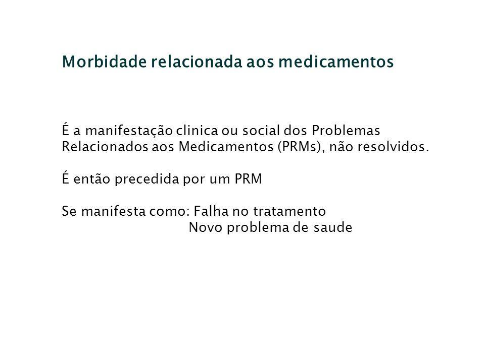 Morbidade relacionada aos medicamentos É a manifestação clinica ou social dos Problemas Relacionados aos Medicamentos (PRMs), não resolvidos. É então