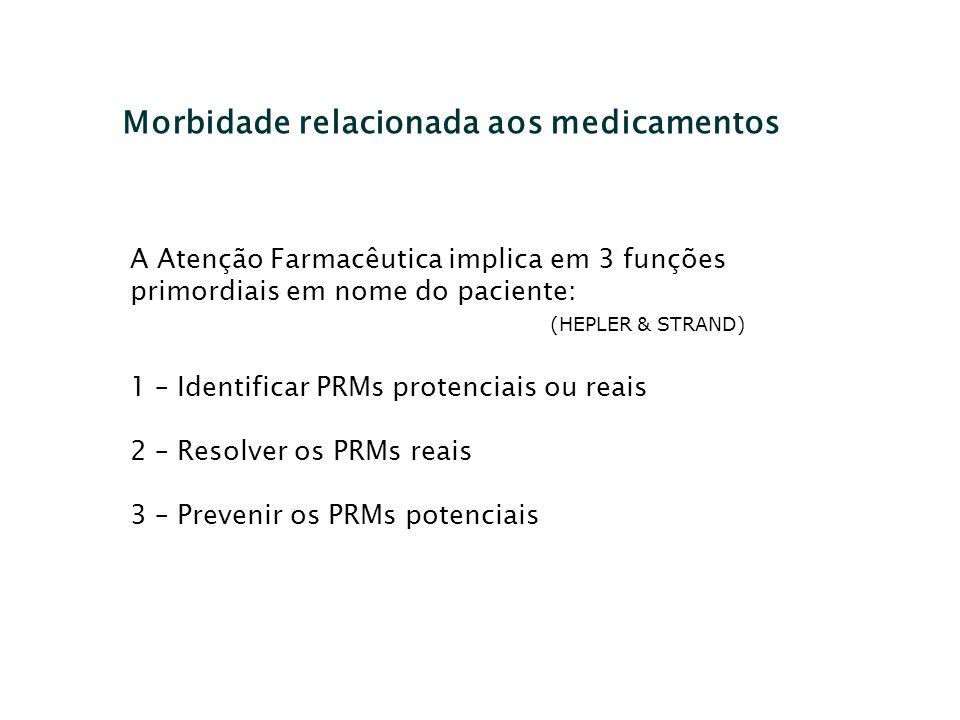 Morbidade relacionada aos medicamentos A Atenção Farmacêutica implica em 3 funções primordiais em nome do paciente: 1 – Identificar PRMs protenciais o