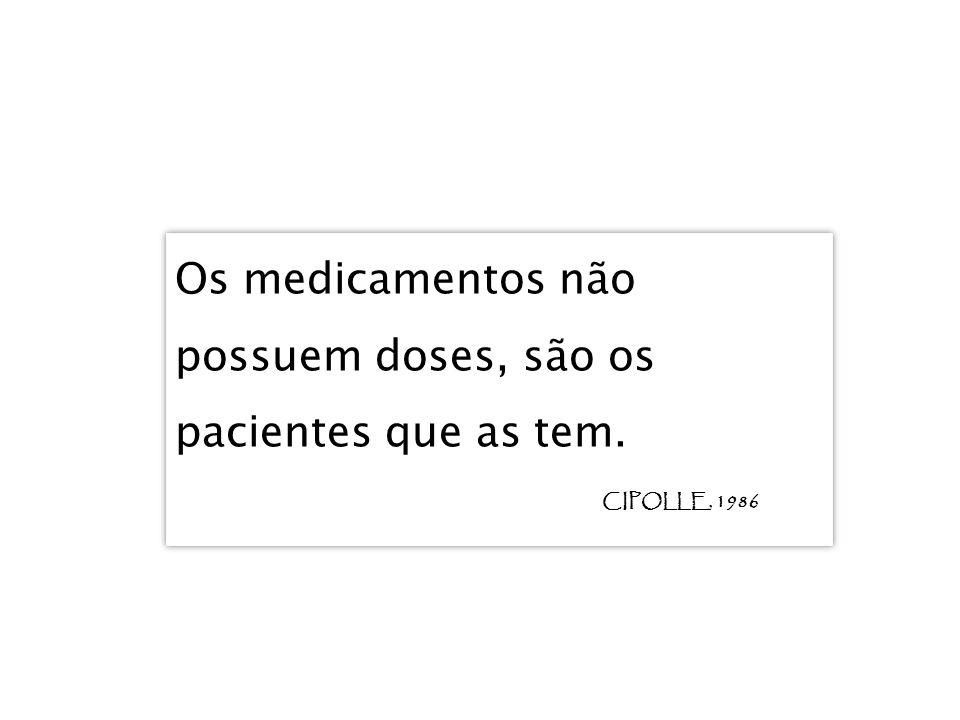 Os medicamentos não possuem doses, são os pacientes que as tem. CIPOLLE, 1986