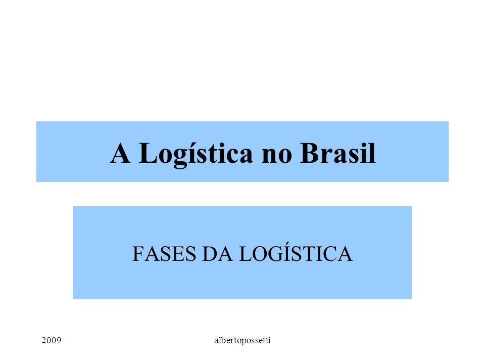2009albertopossetti A Logística no Brasil FASES DA LOGÍSTICA
