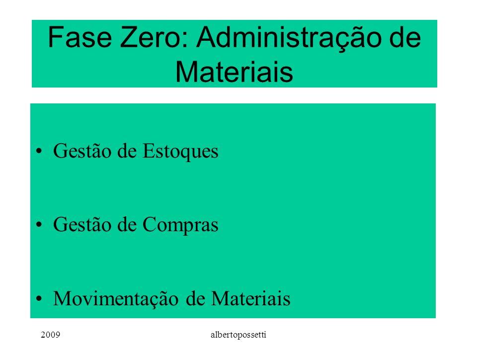 2009albertopossetti Fase 5 Fornecedores Empresa Clientes Materiais Informações ComprasProduçãoDistribuição Demanda Financeiro Meio ambiente