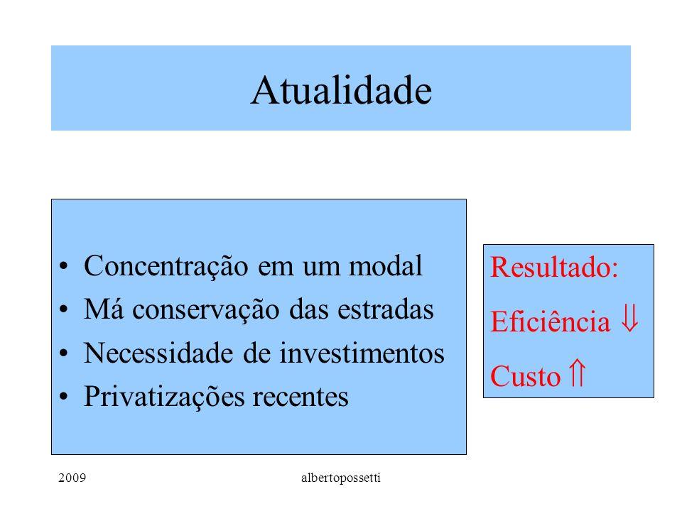 2009albertopossetti Atualidade Concentração em um modal Má conservação das estradas Necessidade de investimentos Privatizações recentes Resultado: Eficiência Custo