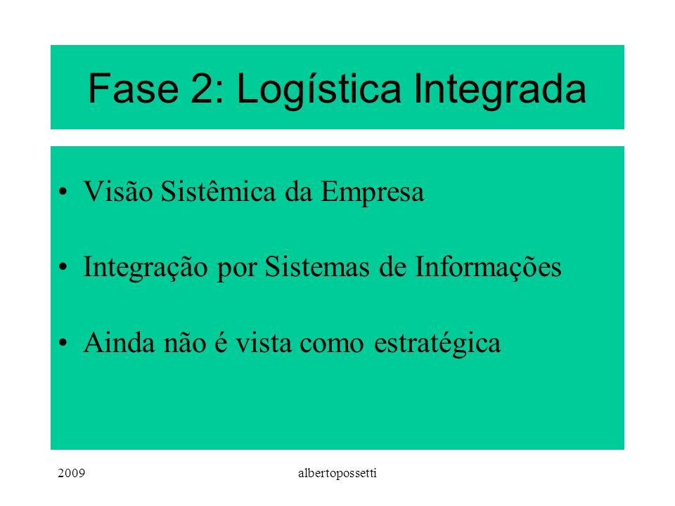 2009albertopossetti Fase 2: Logística Integrada Visão Sistêmica da Empresa Integração por Sistemas de Informações Ainda não é vista como estratégica