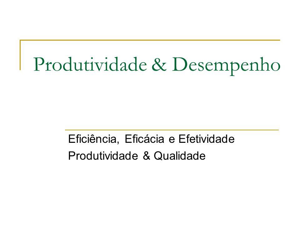 Produtividade & Desempenho Eficiência, Eficácia e Efetividade Produtividade & Qualidade