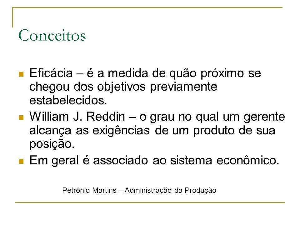 Conceitos Eficácia – é a medida de quão próximo se chegou dos objetivos previamente estabelecidos. William J. Reddin – o grau no qual um gerente alcan