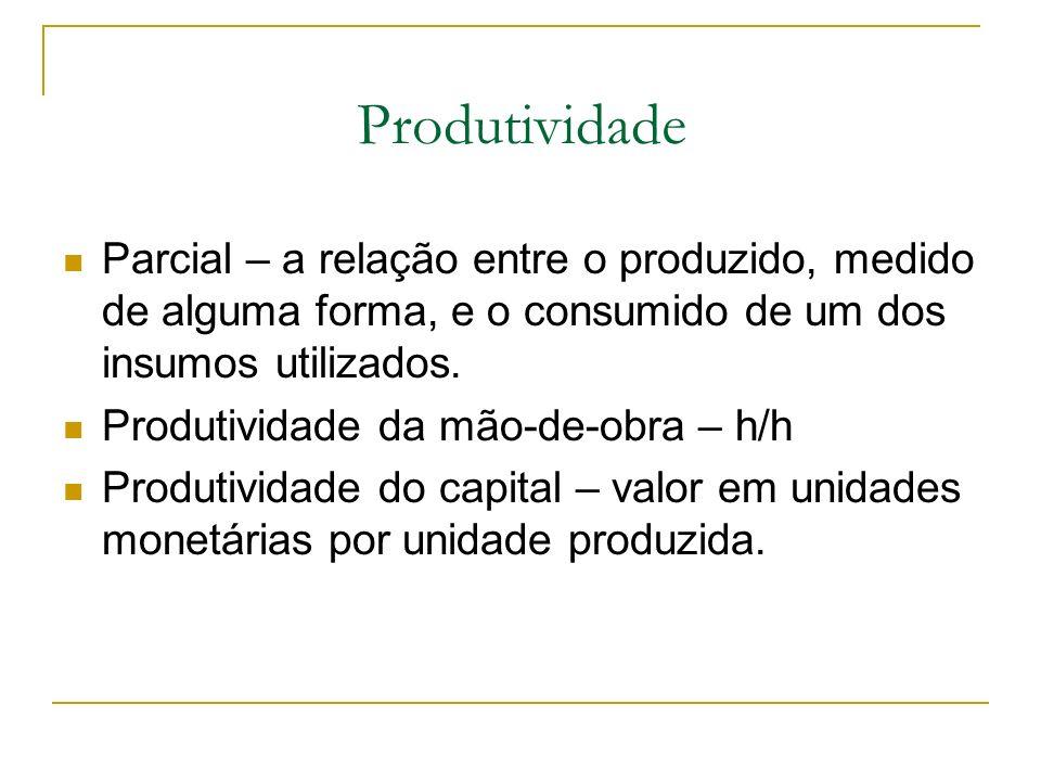 Produtividade Parcial – a relação entre o produzido, medido de alguma forma, e o consumido de um dos insumos utilizados. Produtividade da mão-de-obra