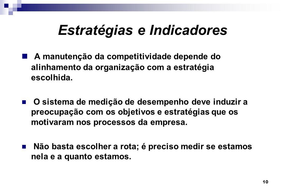 10 Estratégias e Indicadores A manutenção da competitividade depende do alinhamento da organização com a estratégia escolhida. O sistema de medição de