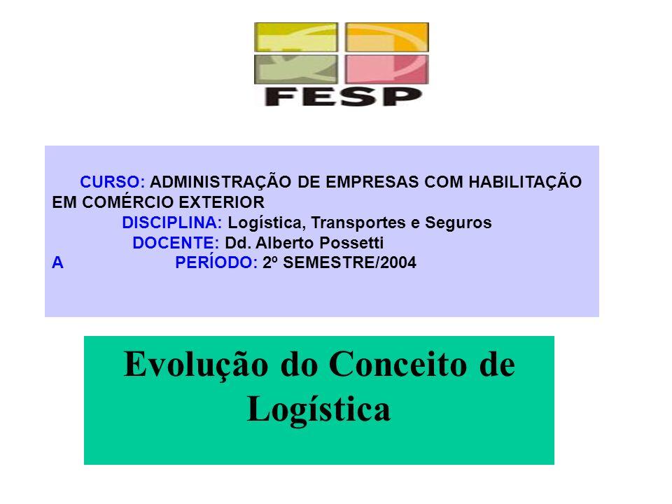 Evolução do Conceito de Logística CURSO: ADMINISTRAÇÃO DE EMPRESAS COM HABILITAÇÃO EM COMÉRCIO EXTERIOR DISCIPLINA: Logística, Transportes e Seguros D