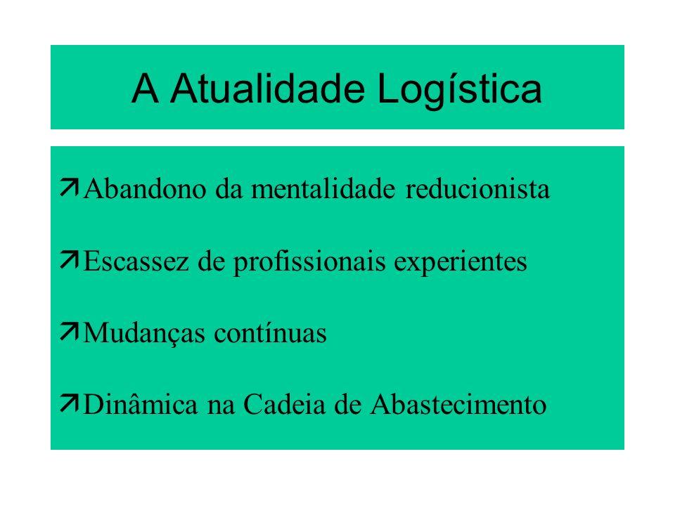 A Atualidade Logística äAbandono da mentalidade reducionista äEscassez de profissionais experientes äMudanças contínuas äDinâmica na Cadeia de Abastec