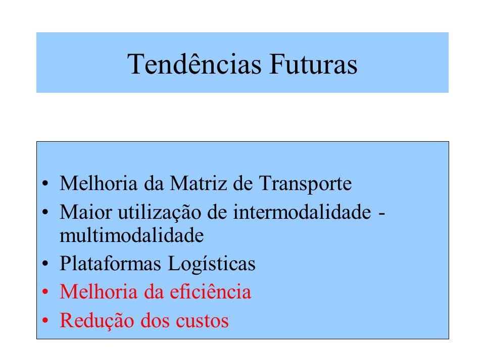 Tendências Futuras Melhoria da Matriz de Transporte Maior utilização de intermodalidade - multimodalidade Plataformas Logísticas Melhoria da eficiênci