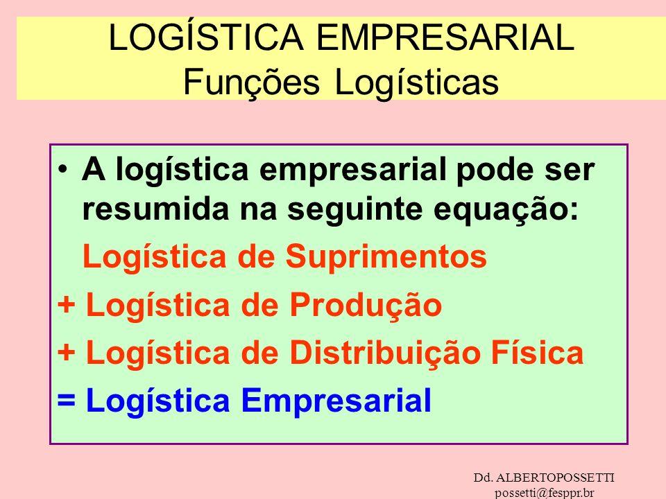 Dd. ALBERTOPOSSETTI possetti@fesppr.br A logística empresarial pode ser resumida na seguinte equação: Logística de Suprimentos + Logística de Produção