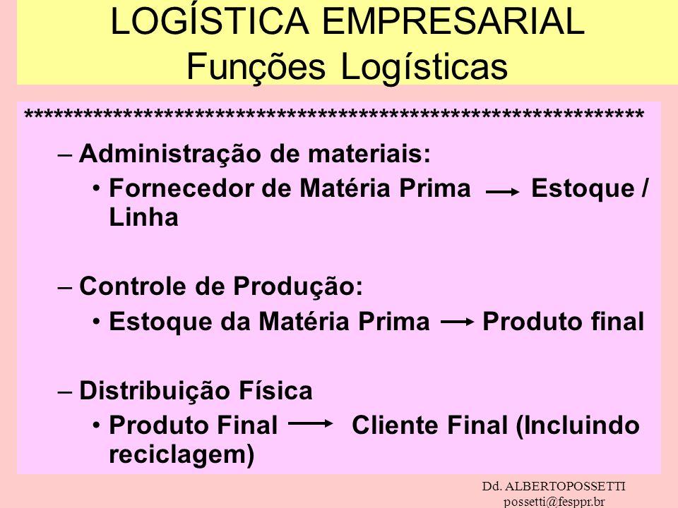 Dd. ALBERTOPOSSETTI possetti@fesppr.br ************************************************************* –Administração de materiais: Fornecedor de Matéri