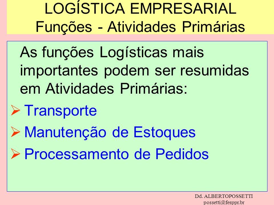 Dd. ALBERTOPOSSETTI possetti@fesppr.br As funções Logísticas mais importantes podem ser resumidas em Atividades Primárias: Transporte Manutenção de Es