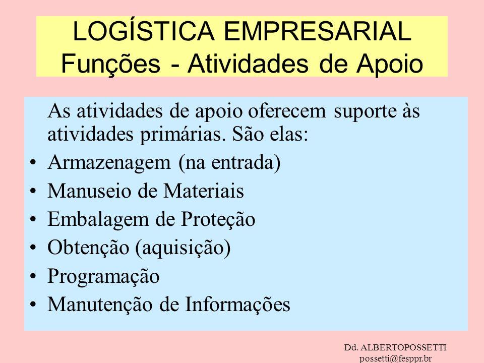 Dd. ALBERTOPOSSETTI possetti@fesppr.br As atividades de apoio oferecem suporte às atividades primárias. São elas: Armazenagem (na entrada) Manuseio de