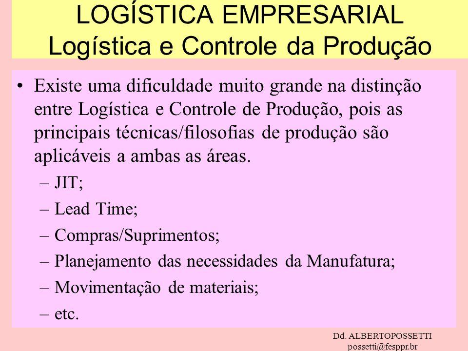 Dd. ALBERTOPOSSETTI possetti@fesppr.br Existe uma dificuldade muito grande na distinção entre Logística e Controle de Produção, pois as principais téc