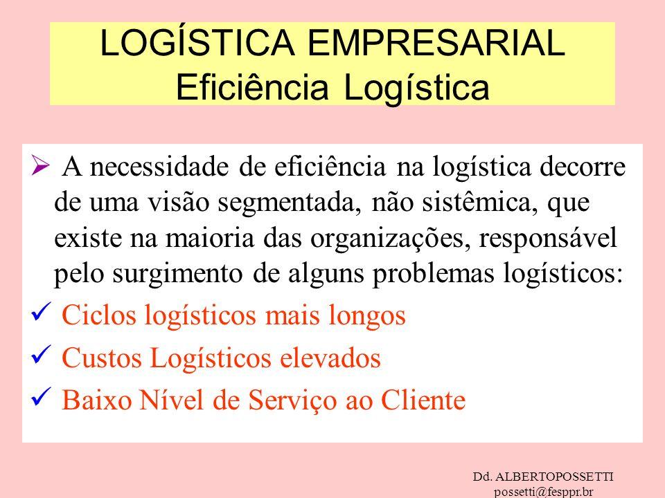 Dd. ALBERTOPOSSETTI possetti@fesppr.br A necessidade de eficiência na logística decorre de uma visão segmentada, não sistêmica, que existe na maioria