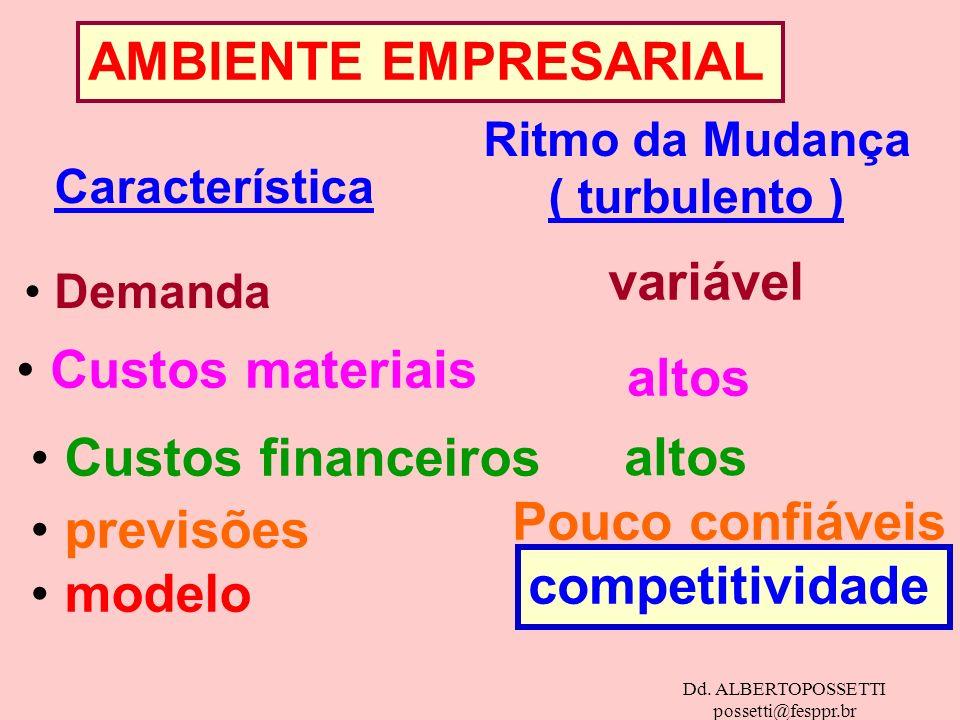 Dd. ALBERTOPOSSETTI possetti@fesppr.br AMBIENTE EMPRESARIAL Ritmo da Mudança ( turbulento ) Característica Demanda variável Custos materiais altos Cus