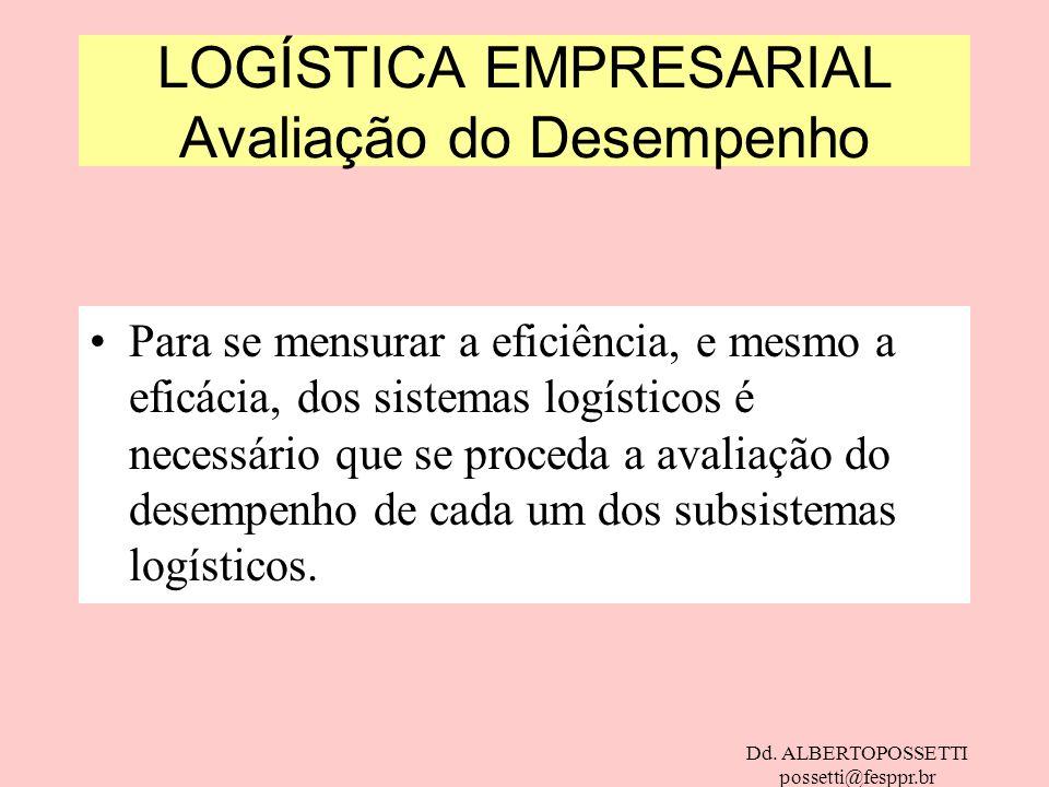 Dd. ALBERTOPOSSETTI possetti@fesppr.br Para se mensurar a eficiência, e mesmo a eficácia, dos sistemas logísticos é necessário que se proceda a avalia