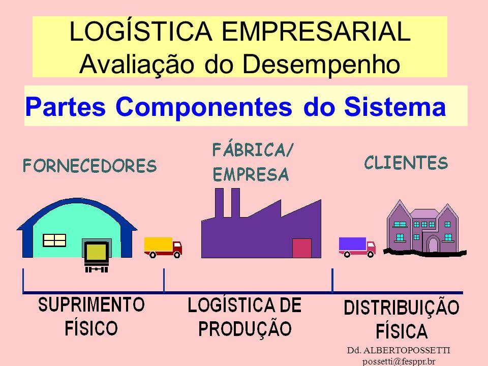 Dd. ALBERTOPOSSETTI possetti@fesppr.br LOGÍSTICA EMPRESARIAL Avaliação do Desempenho Partes Componentes do Sistema