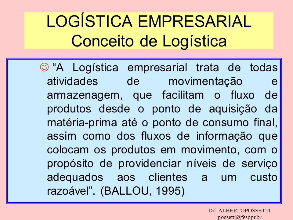 Dd. ALBERTOPOSSETTI possetti@fesppr.br LOGÍSTICA EMPRESARIAL Conceito de Logística J A Logística empresarial trata de todas atividades de movimentação