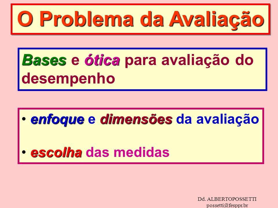 Dd. ALBERTOPOSSETTI possetti@fesppr.br O Problema da Avaliação Bases ótica Bases e ótica para avaliação do desempenho enfoquedimensões enfoque e dimen