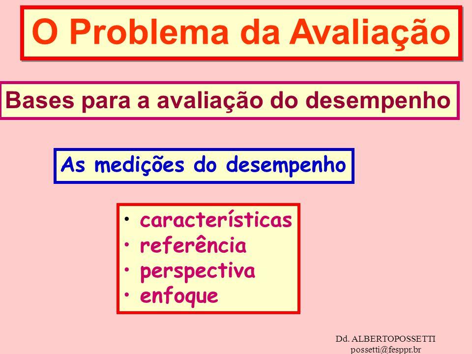 Dd. ALBERTOPOSSETTI possetti@fesppr.br O Problema da Avaliação Bases para a avaliação do desempenho As medições do desempenho características referênc