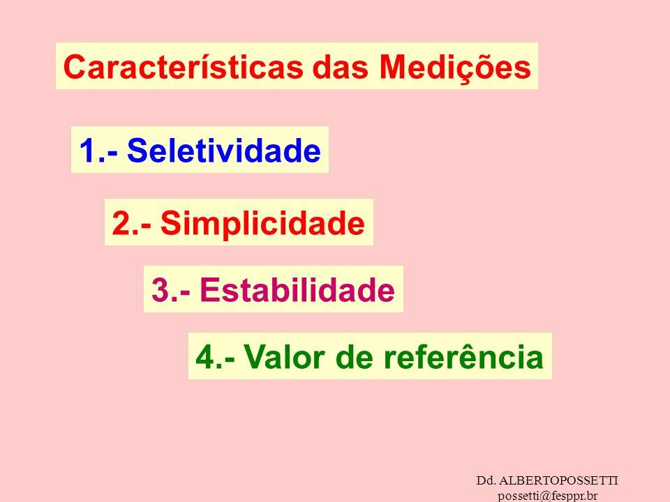 Dd. ALBERTOPOSSETTI possetti@fesppr.br Características das Medições 1.- Seletividade 2.- Simplicidade 3.- Estabilidade 4.- Valor de referência
