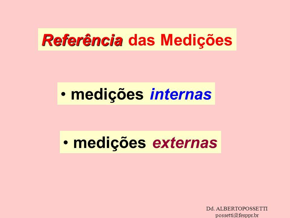 Dd. ALBERTOPOSSETTI possetti@fesppr.br Referência Referência das Medições medições internas medições externas