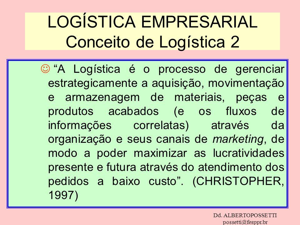 Dd. ALBERTOPOSSETTI possetti@fesppr.br LOGÍSTICA EMPRESARIAL Conceito de Logística 2 J A Logística é o processo de gerenciar estrategicamente a aquisi