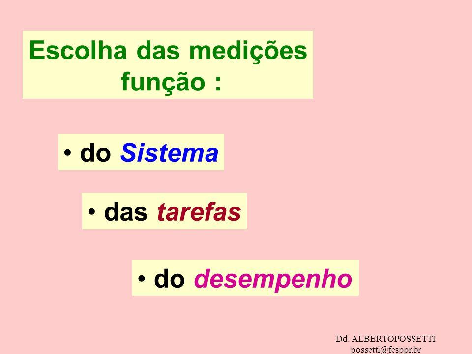 Dd. ALBERTOPOSSETTI possetti@fesppr.br Escolha das medições função : do Sistema das tarefas do desempenho