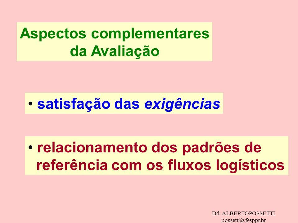 Dd. ALBERTOPOSSETTI possetti@fesppr.br Aspectos complementares da Avaliação satisfação das exigências relacionamento dos padrões de referência com os