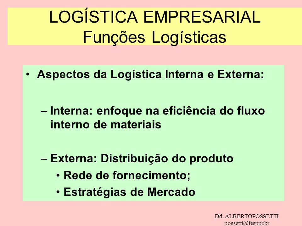 Dd. ALBERTOPOSSETTI possetti@fesppr.br Aspectos da Logística Interna e Externa: –Interna: enfoque na eficiência do fluxo interno de materiais –Externa