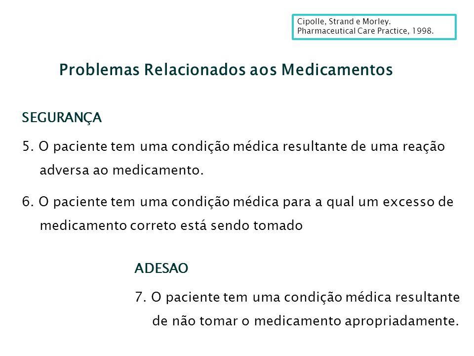Problemas Relacionados aos Medicamentos Cipolle, Strand e Morley. Pharmaceutical Care Practice, 1998. SEGURANÇA 5. O paciente tem uma condição médica