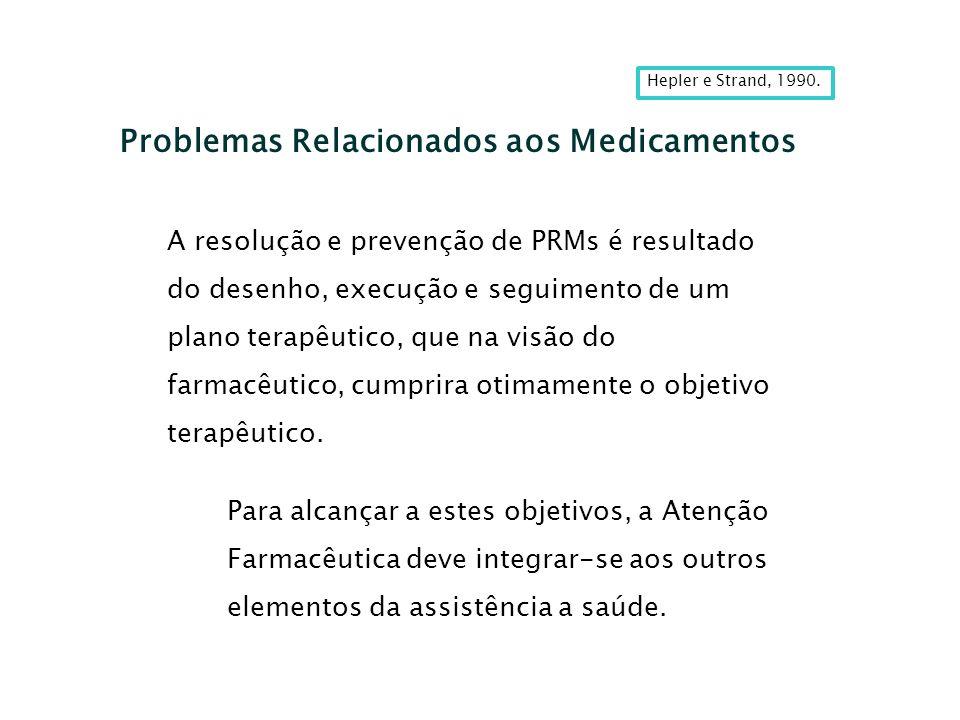 Problemas Relacionados aos Medicamentos Hepler e Strand, 1990. A resolução e prevenção de PRMs é resultado do desenho, execução e seguimento de um pla