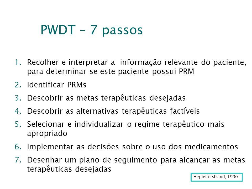 PWDT – 7 passos 1.Recolher e interpretar a informação relevante do paciente, para determinar se este paciente possui PRM 2.Identificar PRMs 3.Descobri