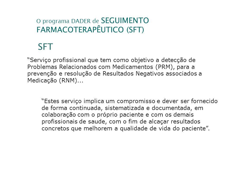 O programa DADER de SEGUIMENTO FARMACOTERAPÊUTICO (SFT) Serviço profissional que tem como objetivo a detecção de Problemas Relacionados com Medicament