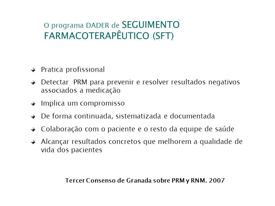 O programa DADER de SEGUIMENTO FARMACOTERAPÊUTICO (SFT) Tercer Consenso de Granada sobre PRM y RNM. 2007 Pratica profissional Detectar PRM para preven