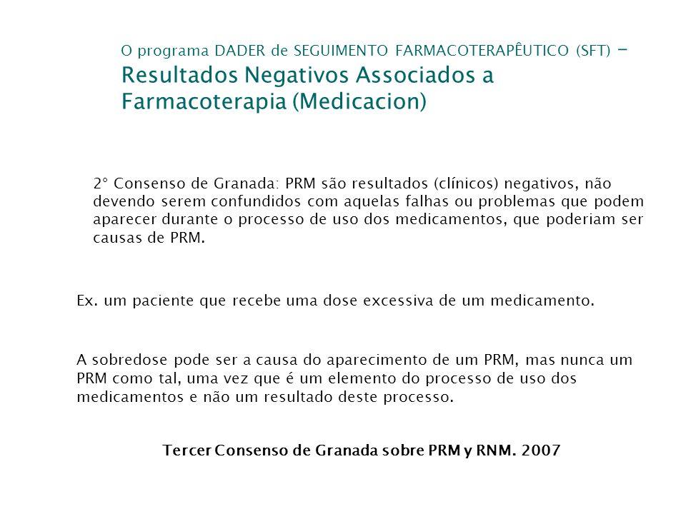 Tercer Consenso de Granada sobre PRM y RNM. 2007 2° Consenso de Granada: PRM são resultados (clínicos) negativos, não devendo serem confundidos com aq