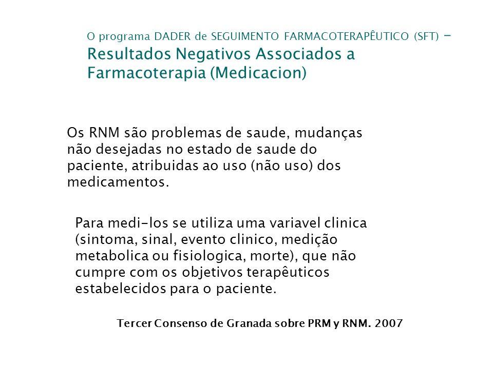 Tercer Consenso de Granada sobre PRM y RNM. 2007 Os RNM são problemas de saude, mudanças não desejadas no estado de saude do paciente, atribuidas ao u