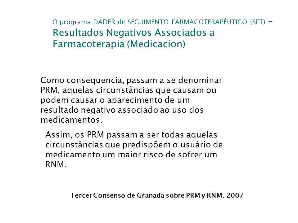 Tercer Consenso de Granada sobre PRM y RNM. 2007 Como consequencia, passam a se denominar PRM, aquelas circunstâncias que causam ou podem causar o apa