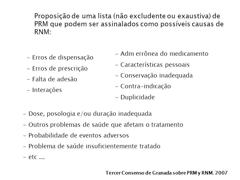 Tercer Consenso de Granada sobre PRM y RNM. 2007 Proposição de uma lista (não excludente ou exaustiva) de PRM que podem ser assinalados como possíveis