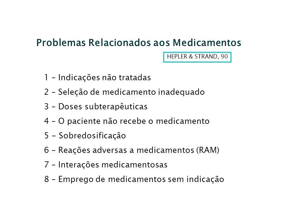 O programa DADER de SEGUIMENTO FARMACOTERAPÊUTICO (SFT) Serviço profissional que tem como objetivo a detecção de Problemas Relacionados com Medicamentos (PRM), para a prevenção e resolução de Resultados Negativos associados a Medicação (RNM)...