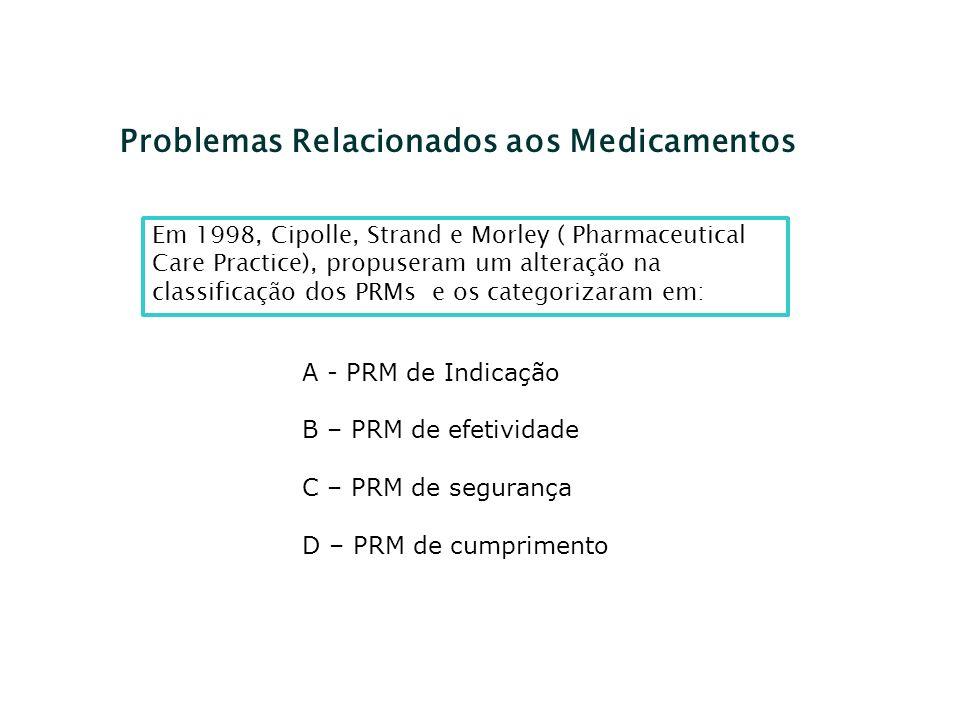 O programa DADER de SEGUIMENTO FARMACOTERAPÊUTICO (SFT) Tercer Consenso de Granada sobre PRM y RNM.