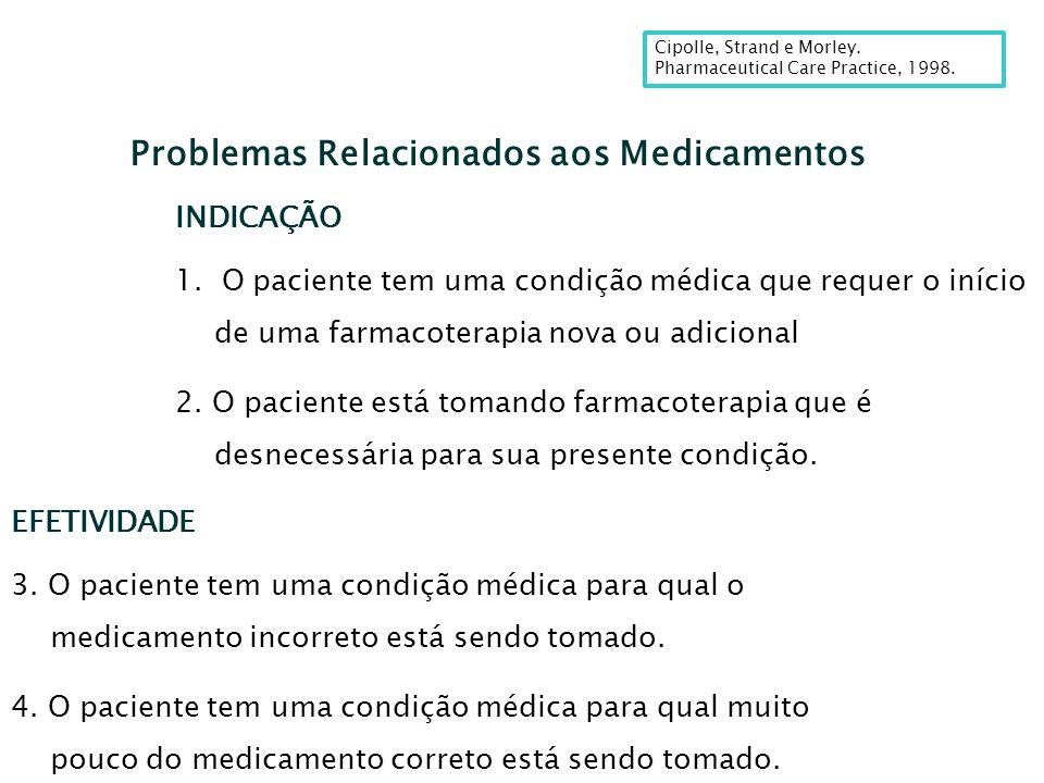 Problemas Relacionados aos Medicamentos Cipolle, Strand e Morley. Pharmaceutical Care Practice, 1998. INDICAÇÃO 1. O paciente tem uma condição médica