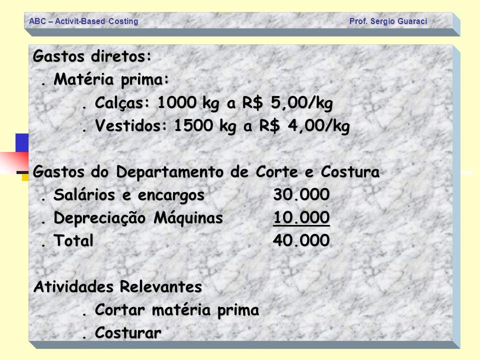 ABC – Activit-Based Costing Prof. Sergio Guaraci Gastos diretos:. Matéria prima:. Matéria prima:. Calças: 1000 kg a R$ 5,00/kg. Vestidos: 1500 kg a R$