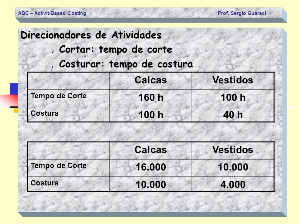 ABC – Activit-Based Costing Prof. Sergio Guaraci Direcionadores de Atividades. Cortar: tempo de corte. Costurar: tempo de costura CalcasVestidos Tempo